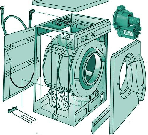 tecnico de lavadora tenerife